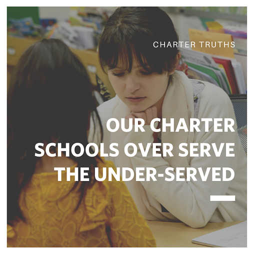 CHARTER TRUTHS!